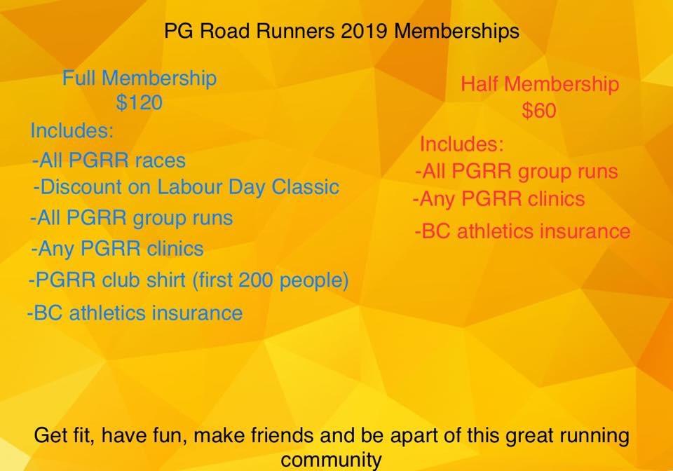 2019 PGRR Membership Types