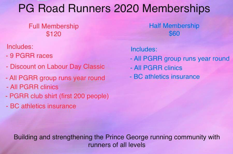 2020 PGRR Membership Types